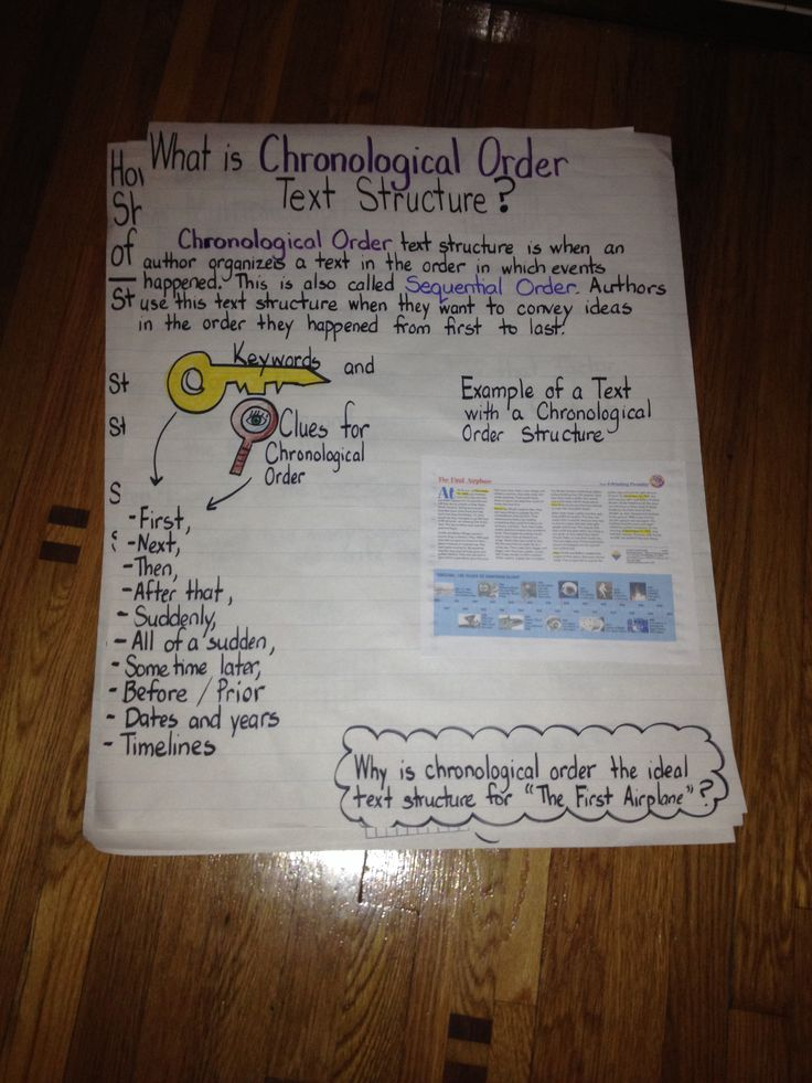 12 best chronological order images on Pinterest Student teaching - example of chronological order
