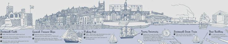Lili Price Studio : Dartmouth Sailing (Yacht) Club Branding [ history fact book]