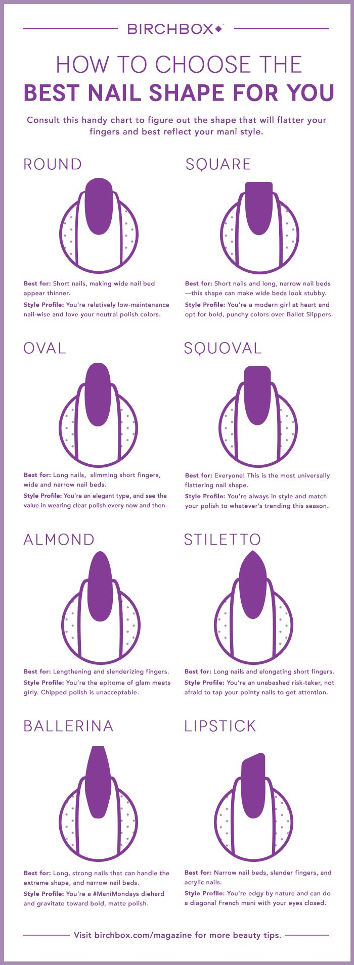 You can tell a lot about a girl by her nail shape. From a round tip to a square tip, your nail shape has to work for your life and your style. If you're still searching for the perfect  nail shape to get when during your next manicure, follow this guide!