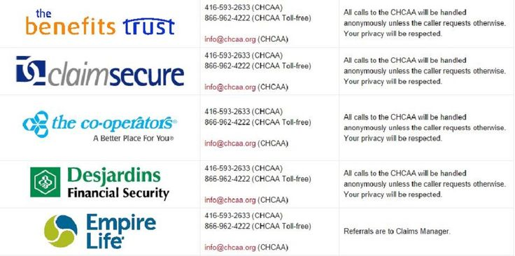 Canadian Health Care Anti-fraud Association Contact a Member Company  These member companies can be contacted directly with tips and information about violations.  While recognizing the obligation to pay all just claims promptly, there is a public obligation to protect the provincial and private insurance systems from increased costs due to fraudulent or unwarranted claims.