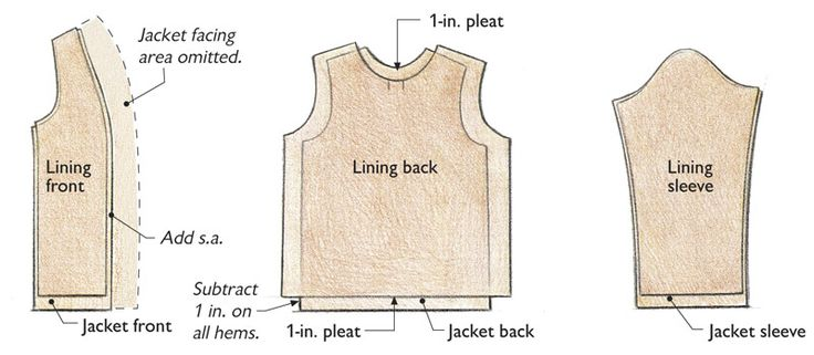 Making a lining pattern
