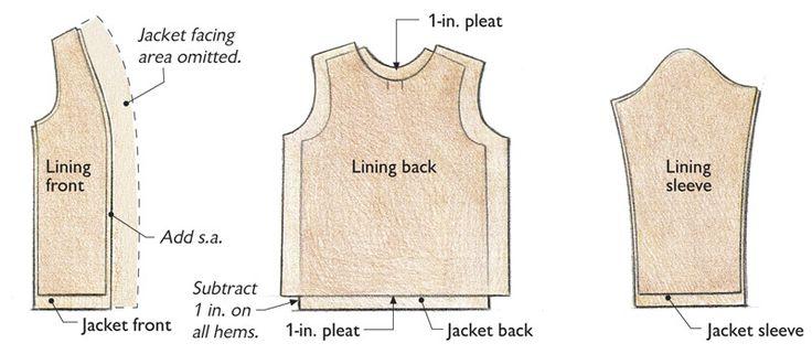 Making a lining pattern