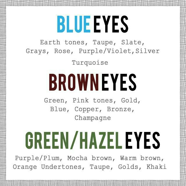 Helpful hints about eye color and eye shadows....