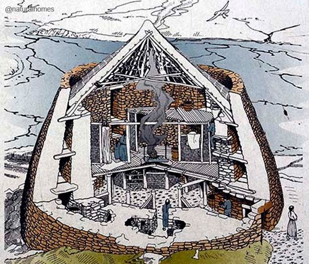 This is a broch, a fortified home built during the Iron Age, some 2,100 years ago. Brochs, unique to Scotland, are dry-stone, twin-walled, round towers up to 30m across and 15m high. Part of a reproduction broch was built at Strathyre, Scotland by the West of Scotland Dry Walling Association using only tools used around 2000 years ago: A team of 20 spent five days constructing a 5m high section of the Dun Lubnaig Broch. Click through for details.