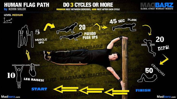 New routine: Human Flag Path by Kevin Soler!    While planking you can do side planks too, 45 sec.  http://madbarz.com/