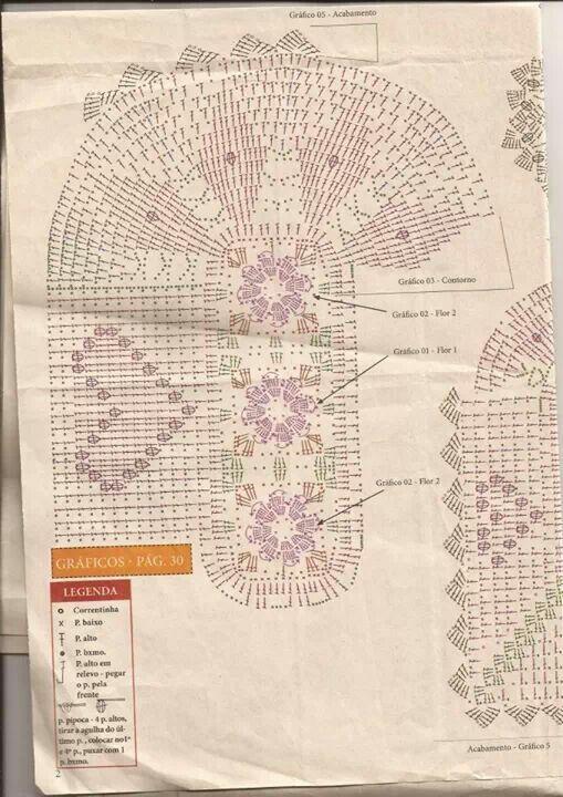 Grafico tapete rosas