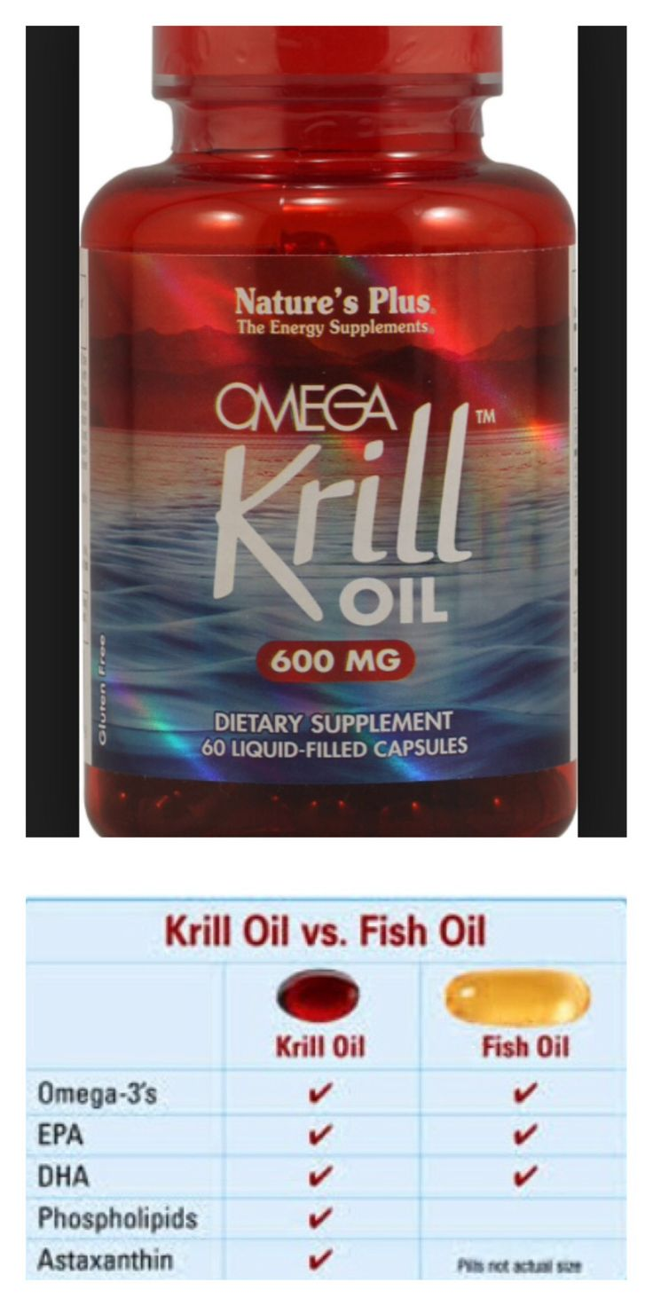 1000 images about diet on pinterest for Does fish oil lower triglycerides