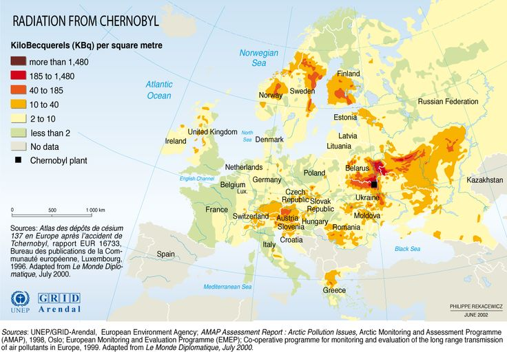 Radioactive fallout from Chernobyl disaster.