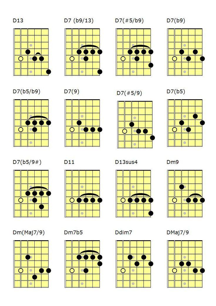 Acordes de guitarra pdf: acordes de jazz