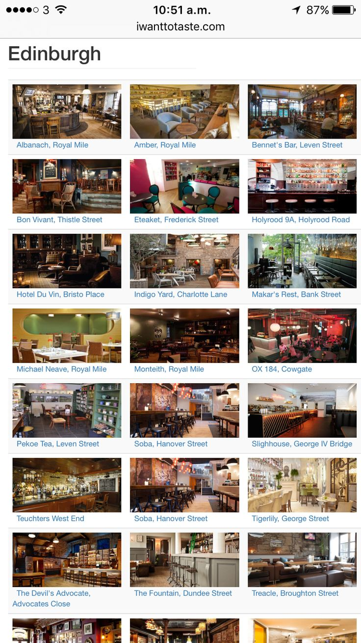 Our Featured Restaurants and Bars!
