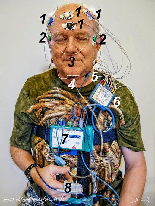 Schlafapnoe Schlafapnoesyndrom Schlaflabor Haag Polysomnographie Somnographie CPAP Beatmungsmaske Beatmungsgerät Atemaussetzer Verkabelung EOG Elektrookulogramm EMG Elektromyogramm EEG Elektroenzepalogramm Elektroencephalogramm