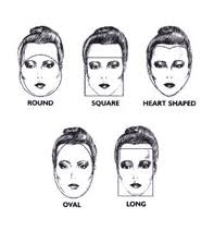 What Shape is Your Face? Find out how you can tell...