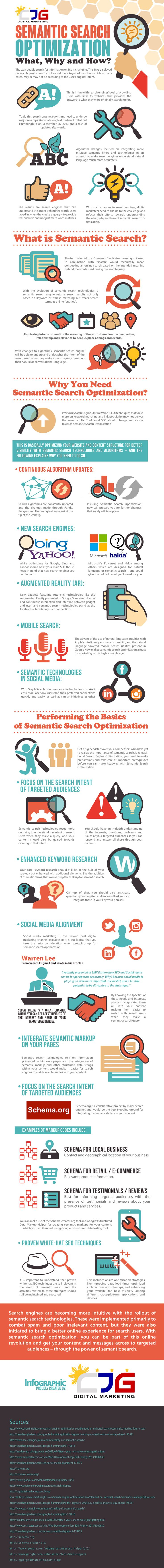 #SemanticSearch Optimization – What, Why and How (#Infographic). #semanticseo