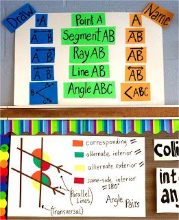 High School Math Word Wall Ideas