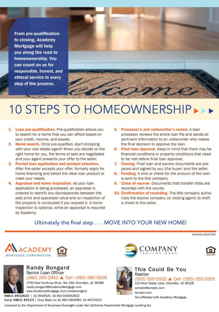 Homebuyer resources these are the 10 steps to for Free mortgage flyer templates