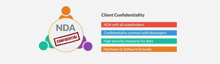 Get surety of #data confidentiality and #security @ Pltustec