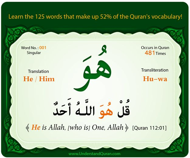 Words 1, 2, and 3 (Huwa, Hom, and Anta) - Understand Al-Qur'an Academy