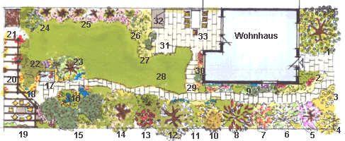 ber ideen zu reihenhausgarten auf pinterest sch ner garten sch ne g rten und pflanzplan. Black Bedroom Furniture Sets. Home Design Ideas