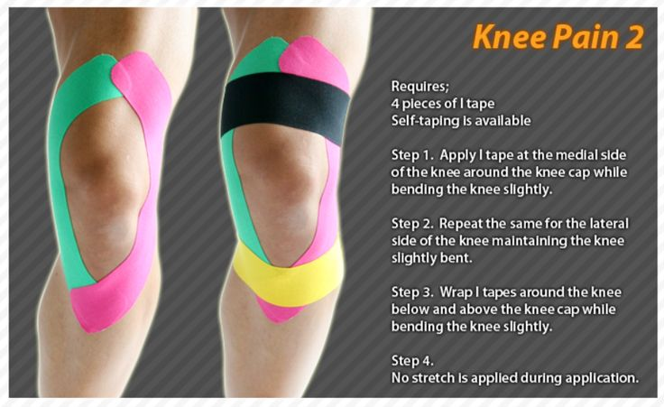 Knee Pain Replace Running Shoes