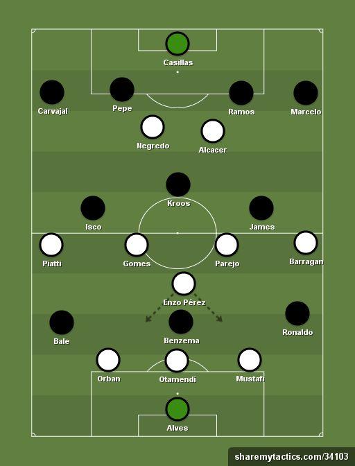 Valencia (3-1-4-2) vs Real Madrid (4-3-3-0) - Football tactics and formations - ShareMyTactics.com