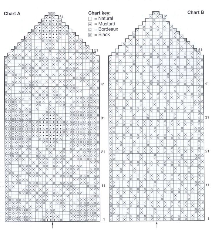 mittens pattern charts | Left Mitten: Work same as for right mitten, working thumb across first ...