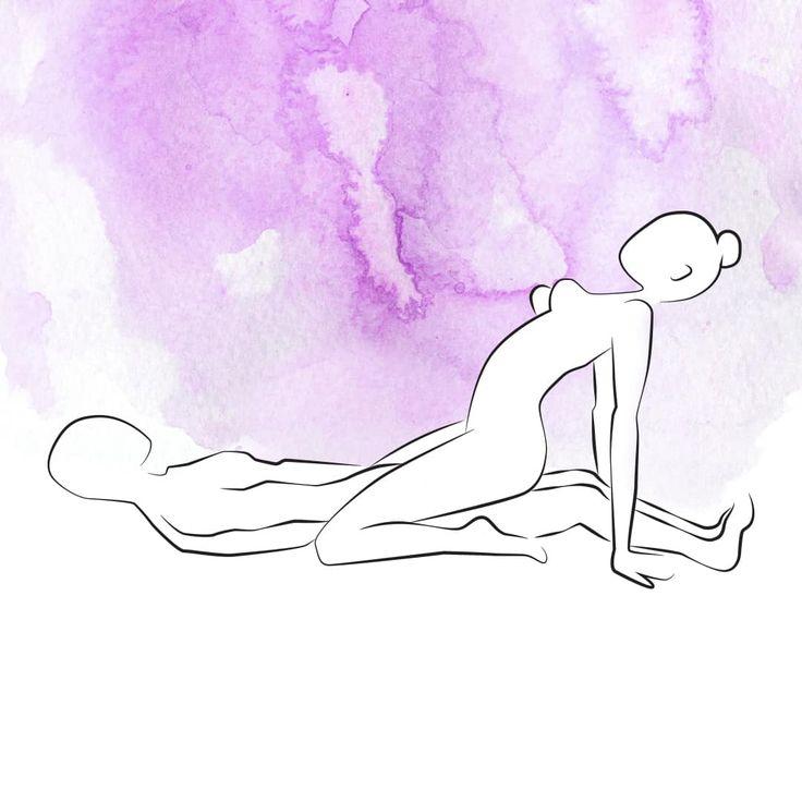 eichelring sexstellungen zeichnungen