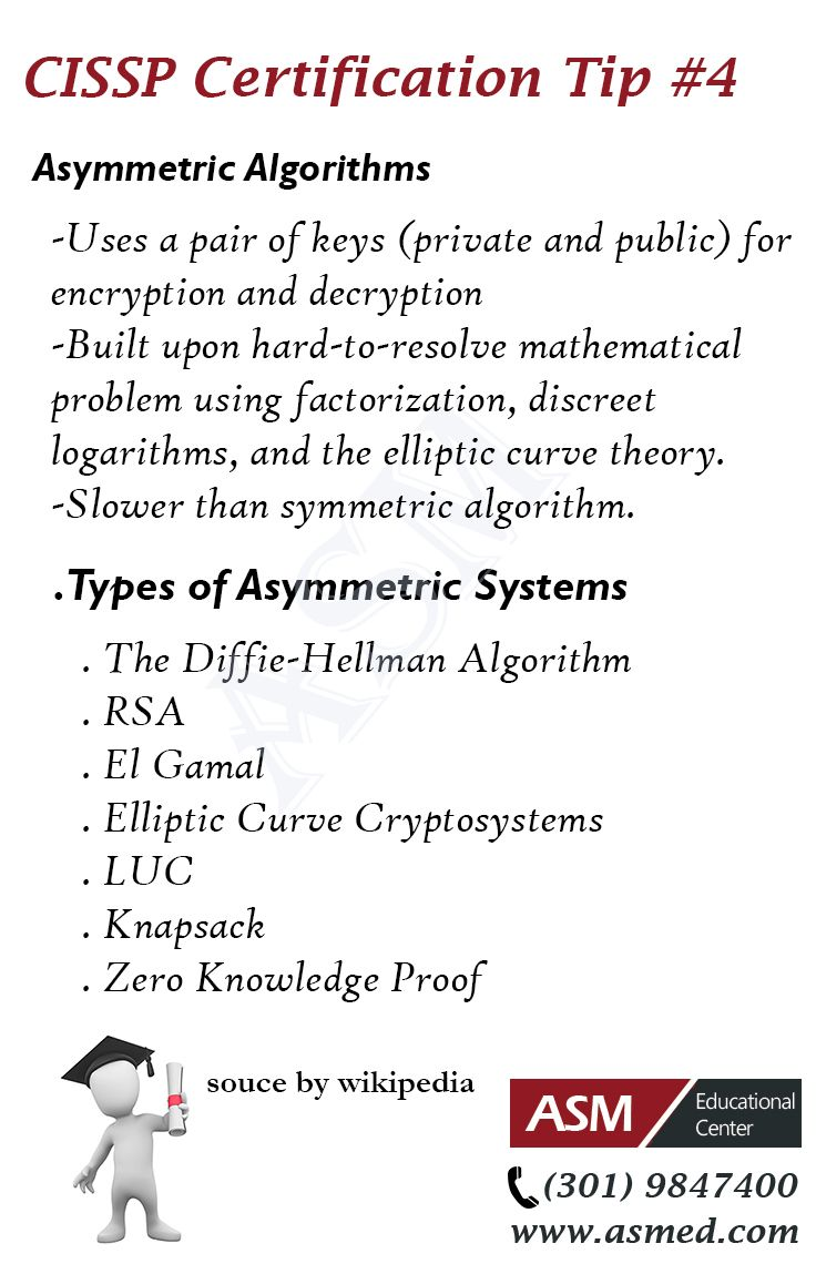 comptia security+ cheat sheet pdf