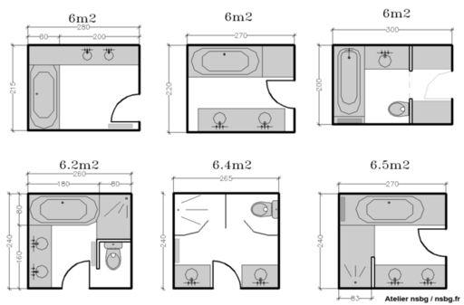 Les salles de bains de taille moyenne (4-5-6 m²) | Studio d'archi
