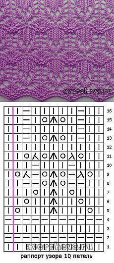 Вязание: красивый узор