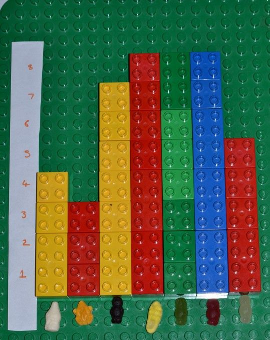 Introductions to Tables and Graphs for kids. It's a Lego bar graph!!!