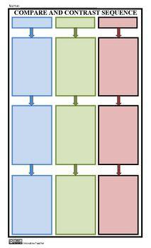 best argumentative essay images teaching ideas compare sequence graphic organizer argumentative essaygraphic