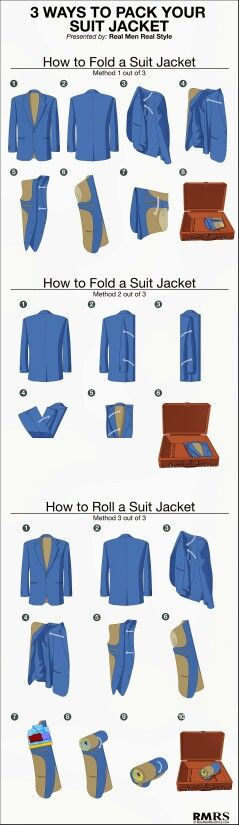 3 ways to pack a suit jacket / sports coat for travel
