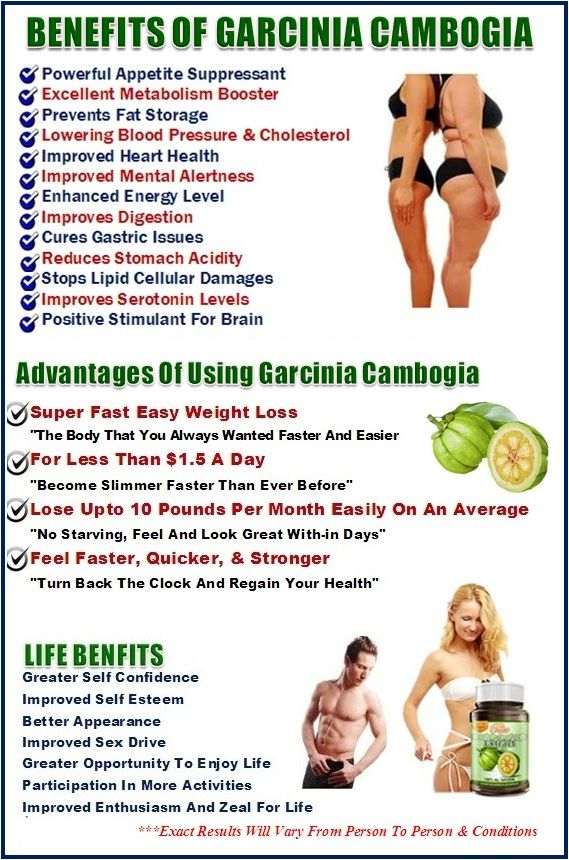 Instructions for taking garcinia cambogia