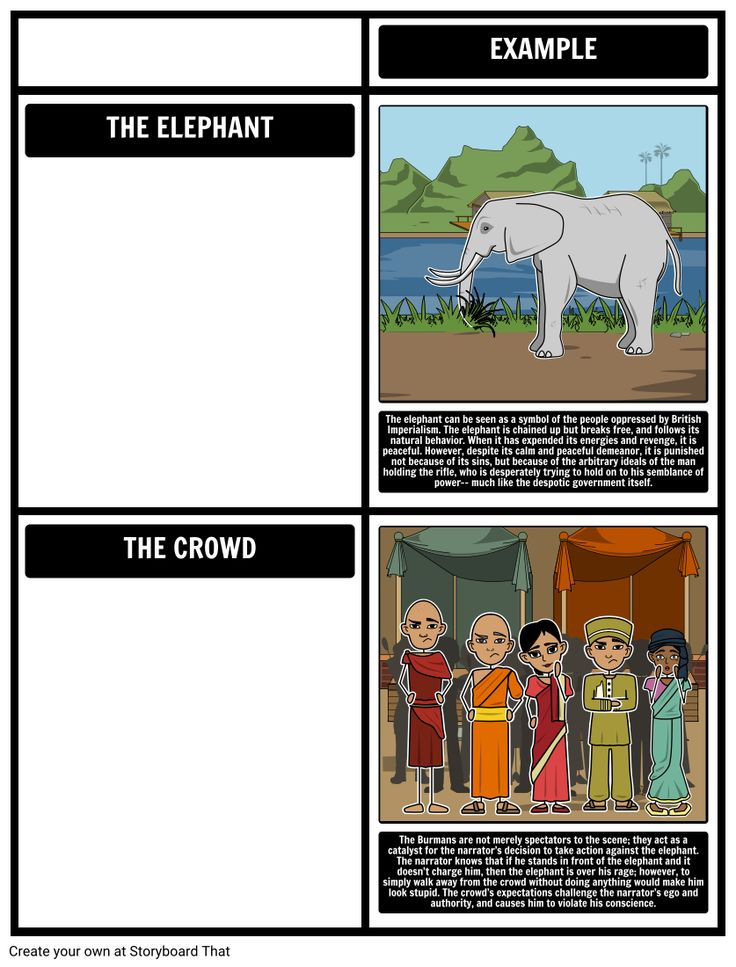 an analysis of george orwells inner conflict in his short story shooting an elephant In george orwell's shooting an elephant the shooting of the elephant is the through the use of all of the elements of the short story, george orwell was.