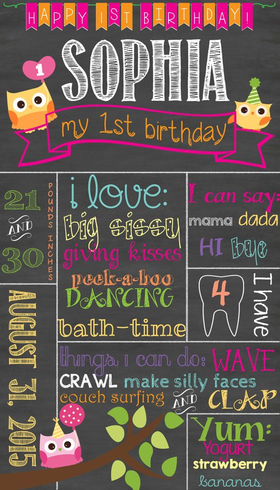 Owl Look Whoos Turning One Two First or Any Birthday for Girl - Milestone Chalkboard Poster - by SquishyDesignsbyMe on Etsy
