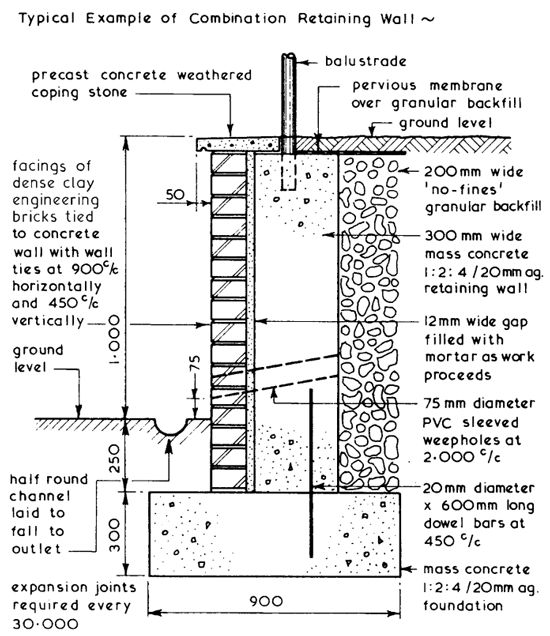 Image Result For Weep Holes Retaining Wall Retaining