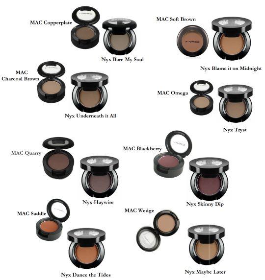 Mac Matte and Matte2 formula, and Nyx Nude Matte formula dupes  Mac Copperplate…
