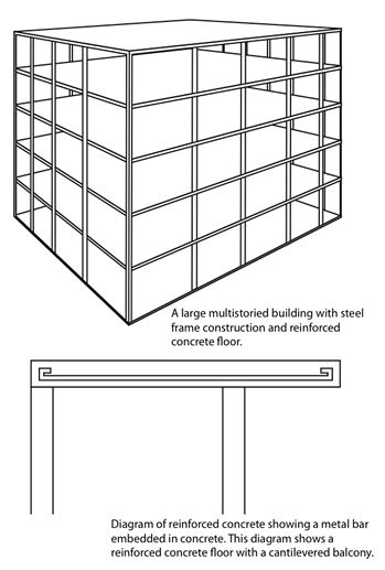 Figure 2 40 Diagram Showing Steel Frame Construction And