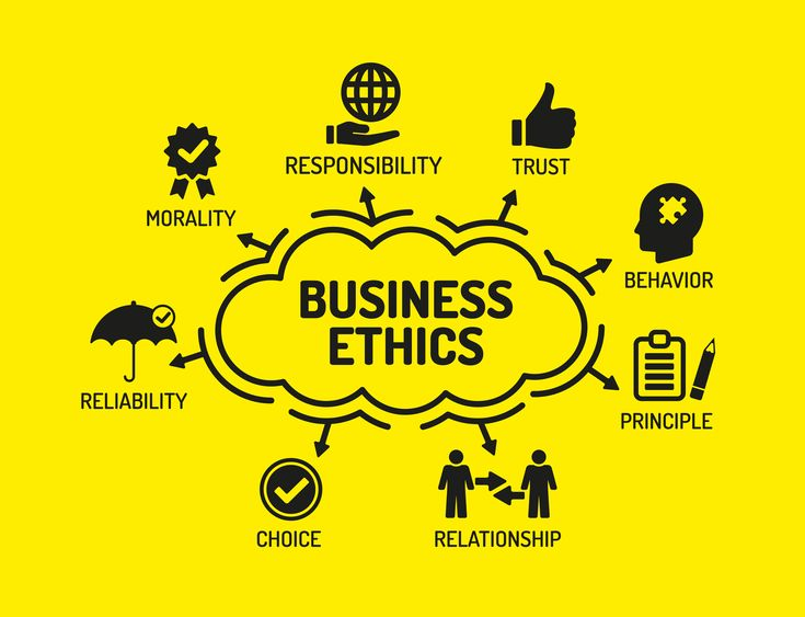 ethical business behavior Learn about the importance of business ethics and the top ethical  after all, if  managers demonstrate questionable ethical behavior, why.