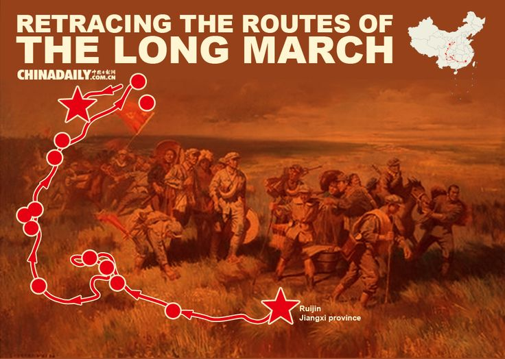 RETRACING THE ROUTES OF THE LONG MARCH