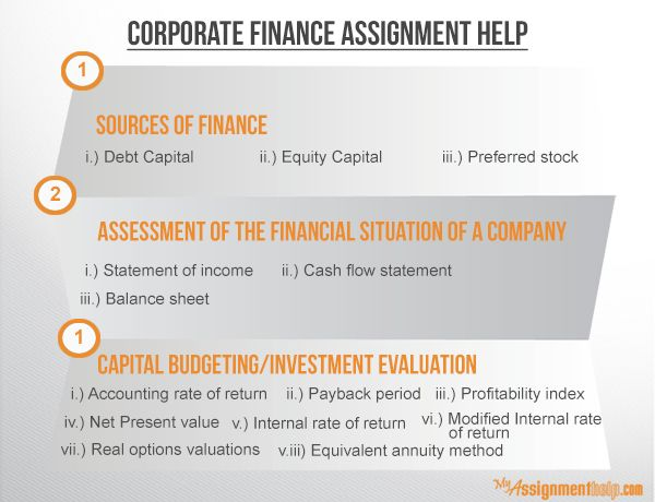 business finance assignment 1 Finance assignment help online for students in usa, uk and australia by finance experts at affordable price and we ensure on-time delivery get assignment.