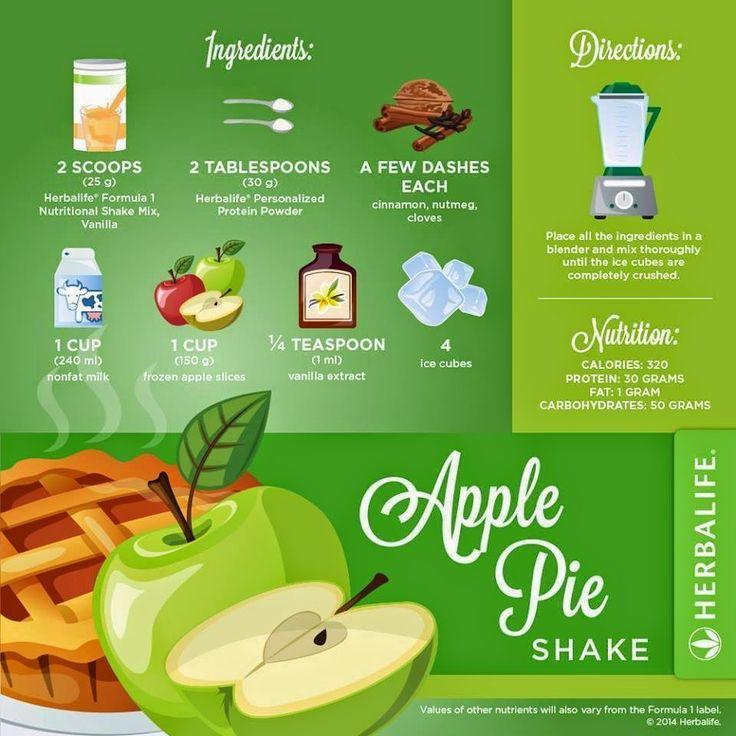 Shake your style: Receitas de batidos Herbalife Fórmula 1 - O pequeno-almoço equilibrado agora ainda mais delicioso!