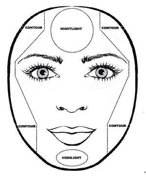 highlighting/contouring for round face