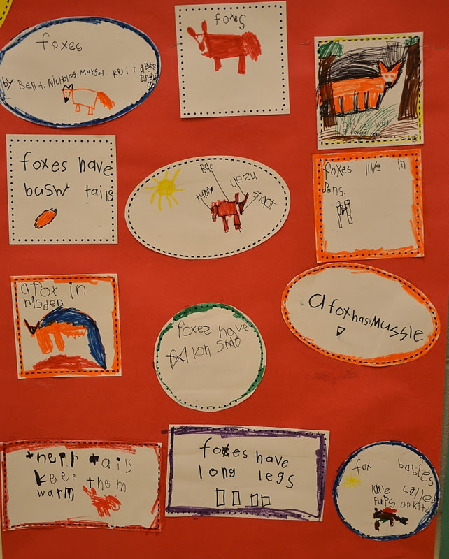 creative writing ideas for 4th grade Find and save ideas about creative school project ideas on pinterest | see more ideas about writing art, creative writing for kids and 4th grade journal prompts.
