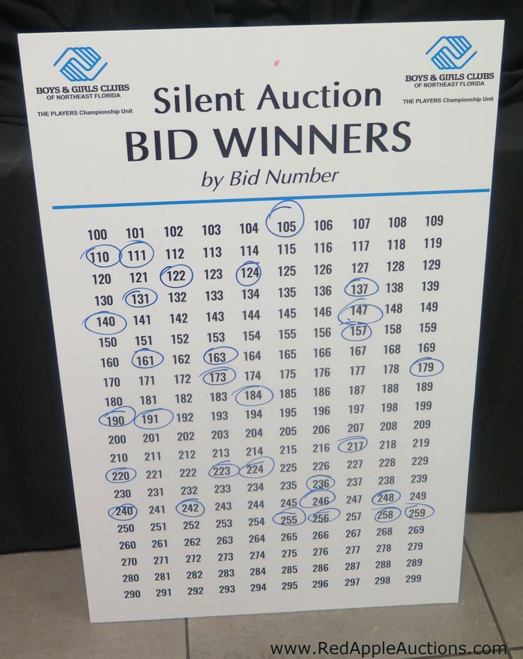 "Easy way to answer the question, ""How will I know if I won something in the silent auction?""  Click thru to read a blog post on good and bad bid boards"
