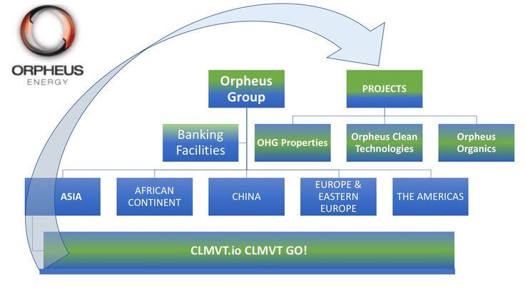 Orpheus Property Management