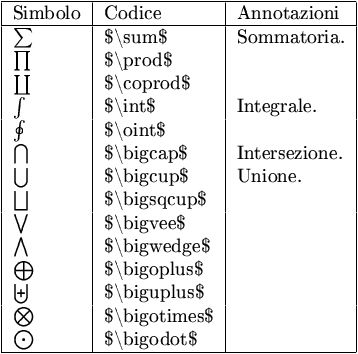 altri_simboli_matematici_1.jpg  Others mathematical symbols in Italian