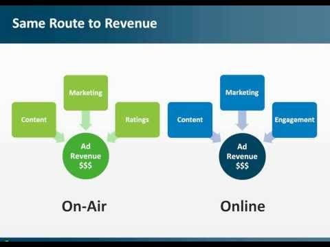 SoCast Webinar: How to Monetize On-Air Content Online - YouTube