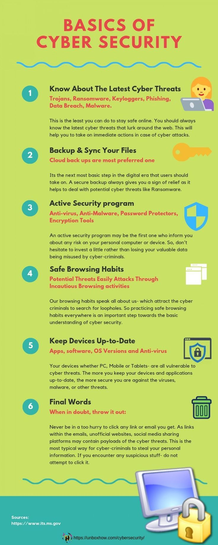 The Basics Of Cyber Security In 2020 Cyber Security Awareness Cyber Security Technology Cyber Security Education