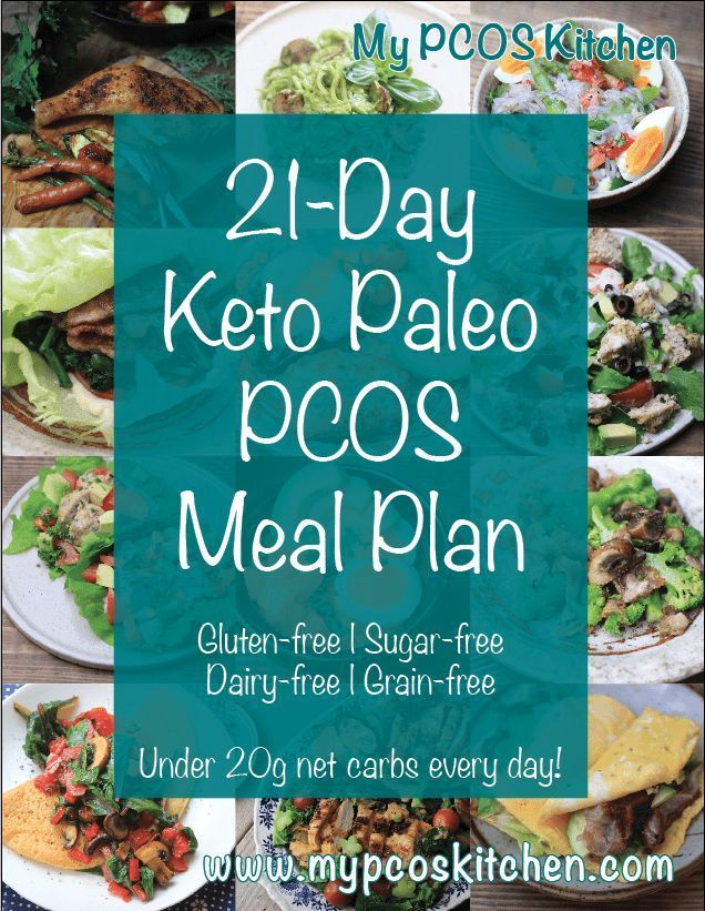 is keto good for a gluten free diet